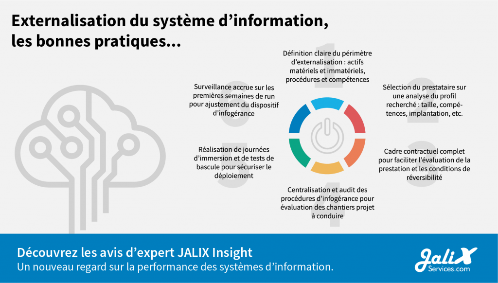 JALIX INSIGHT - Externalisation du SI - Visuel RS 2